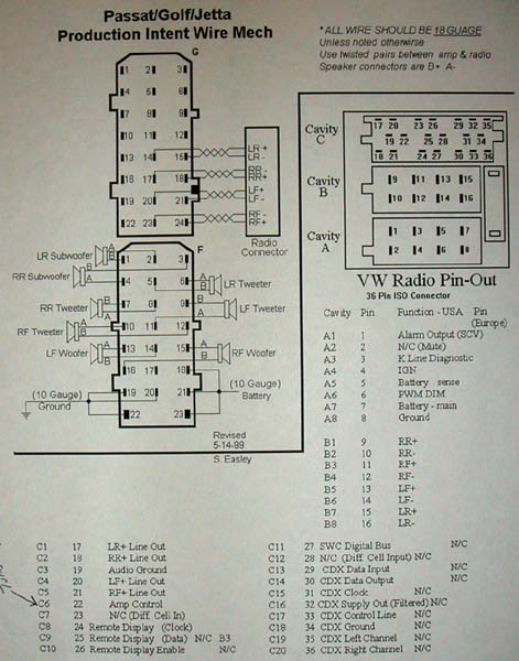 DIAGRAM] 2001 Vw Monsoon Radio Wiring Diagram FULL Version HD Quality Wiring  Diagram - VENNDIAGRAM.LEXIBELLE.FRlexibelle.fr